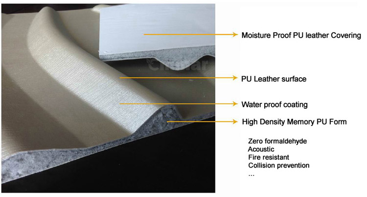 Modern Leather Panels Features